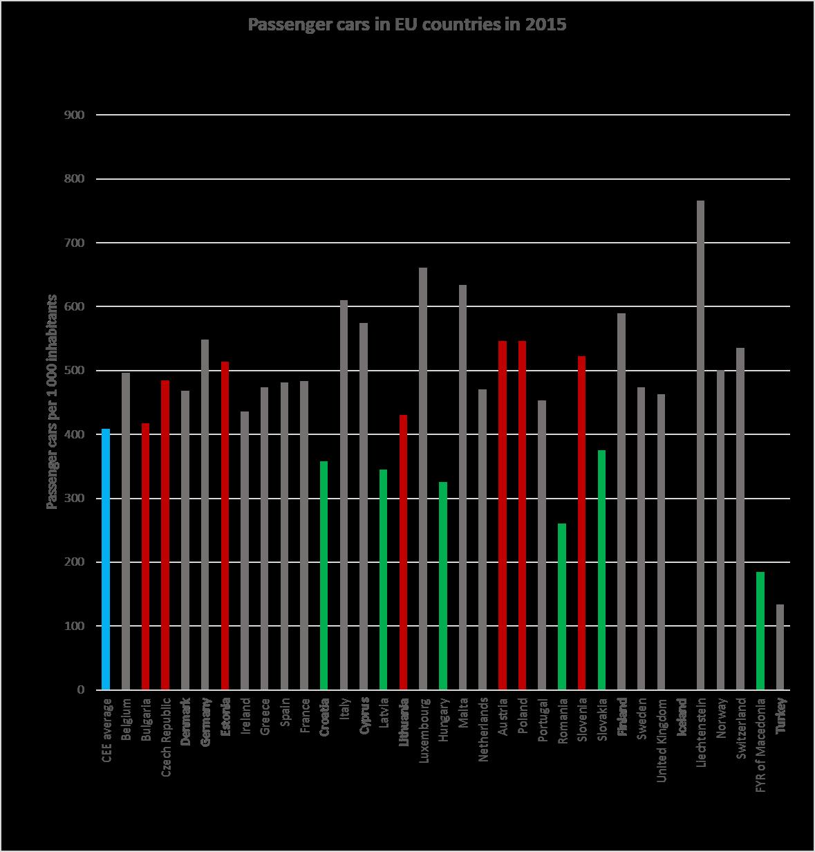 eu-passenger-cars-2015
